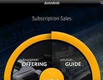 Autodesk Subscription sales iPad app