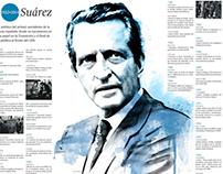 EL PAÍS: Adolfo Suarez 1932-2014