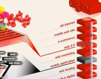 Websites 2011-2012