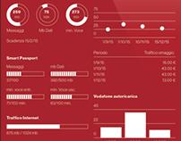 Ios App: Vodafone