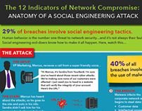 Infographics: Social Engineering Attacks