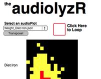 The audiolyzR