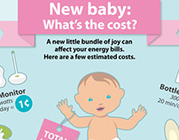 Infographic - How much is that baby?