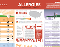 Infographic: Food Allergies and Dietary Restrictions