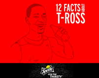 Sprite: 12 Facts About Terrence Ross