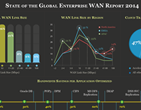 State of The Global Enterprise WAN Report 2014