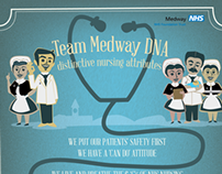 Team Medway DNA