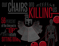 Info-graphic: Our Chairs Are Killing Us