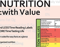 Redesigning Nutrition
