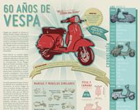 Vespa Infographic