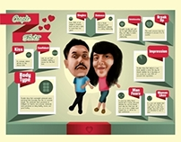 Couple Facts Infographic