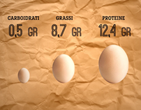 Egg animated infographic