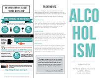 """Alcoholism"" Brochure"