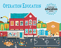 Operation Education