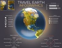 Earth infographics Project PSD file Download link