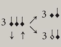 Notationskunde