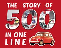 Geneva Motor Show 2014 – Stand FIAT - Story Line 500