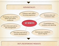 infographics images For SEO