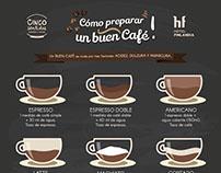 Side menus for Cinco Sentidos