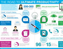 Samsung - The Road To Ultimate Productivity