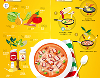 Recipe infographic#4