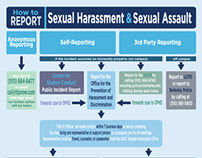 How to Report: Sexual Harassment and Sexual Assault