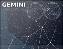 GEMINI | Inspirational Family Tree |