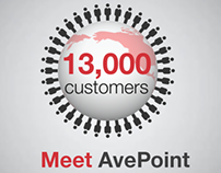 Meet AvePoint 2014