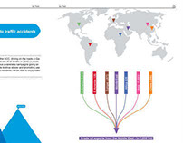 infographics for business magazine