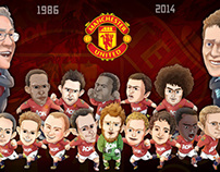 Manchester United Characters
