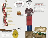 Restaurant Training Infographic