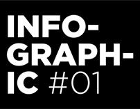 Inforgraphic #01