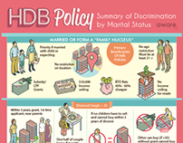 HDB Infographic