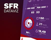 SFR dataviz