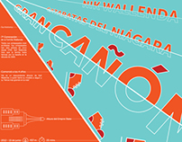 Infographic Weekend Challenge - Relajaelcoco