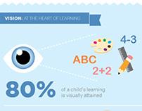Association des optométristes du Québec — Infographique