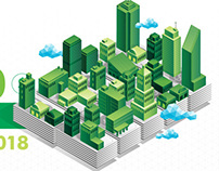 CBRE Animated Infographics