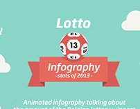 Lotto Infography