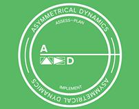 Asymmetrical Dynamics Identity
