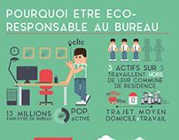 Eco-responsability at office