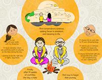 Divya & Jagath's wedding invite