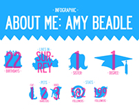 About Me: Infographic