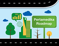 Pertamedika Roadmap 2011 - 2023