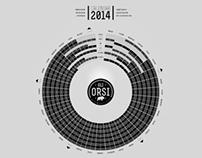 GLI ORSI - Calendar 2014