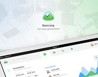Basecamp Redesign