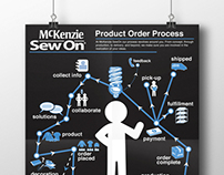 McKenzie SewOn Infographic