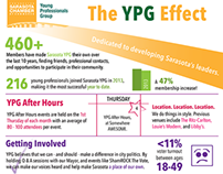 """The YPG Effect"" - Infographic"