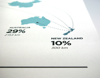 Information Design — NZ Seafood Posters
