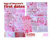 Moscow's First Dates