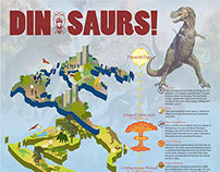 Dinosaurs! Infographic